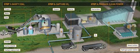 Coal_infographic